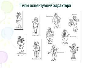 Типы человека